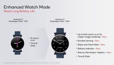 Qualcomm finally giving Wear OS a faster processor 23