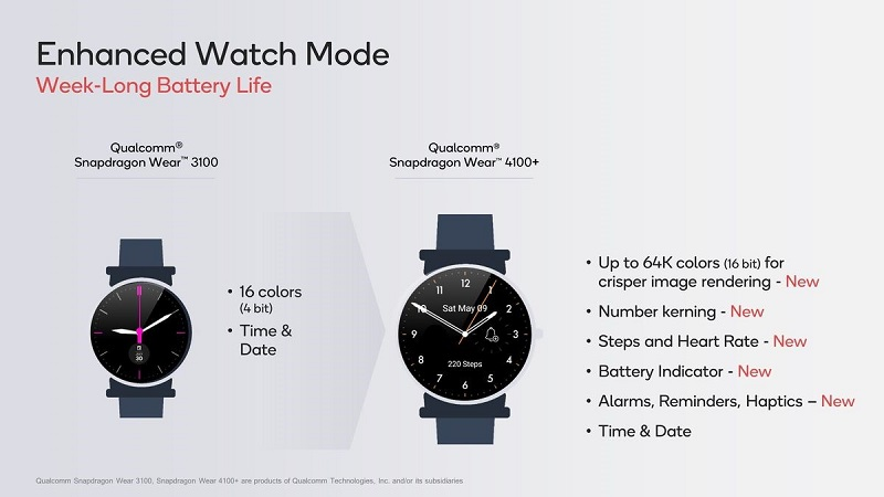 Qualcomm finally giving Wear OS a faster processor 7