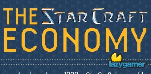 StarCraftEconomy