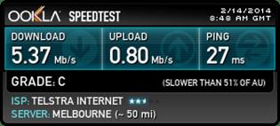 My very average internet