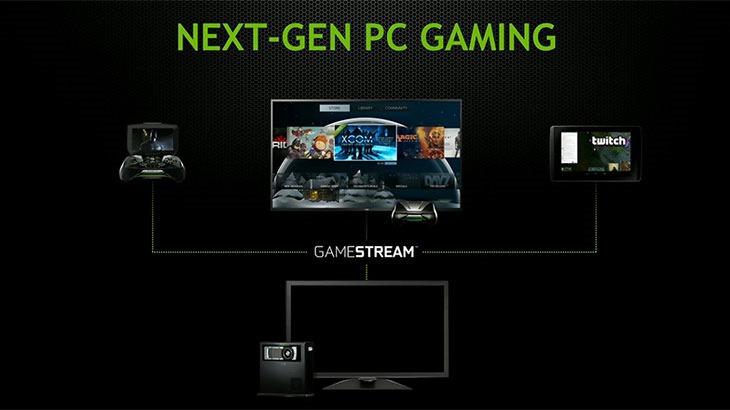 Gamestreaming