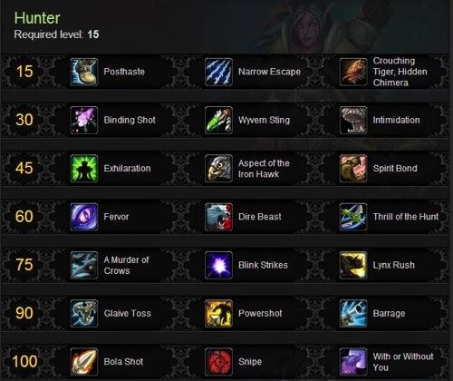 Hunter talents 1