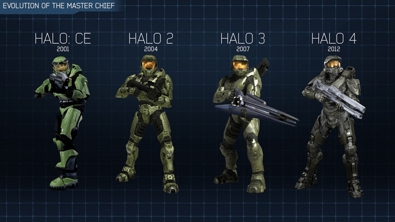 Halo-The-Master-Chief Collection