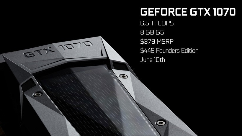 GTX 1070 benchmarks leak