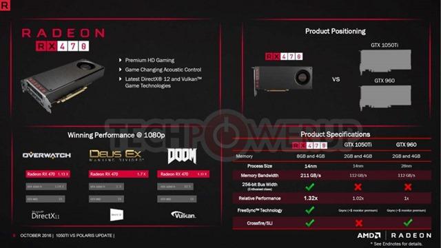 AMD-RX-470-vs-NVIDIA-GTX-1050-Ti-6-900x506