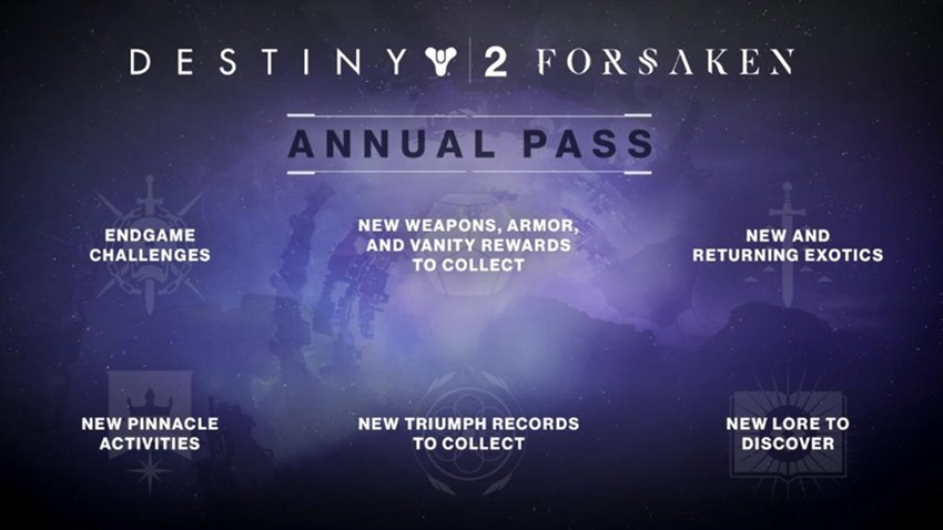 Destiny 2 annual pass