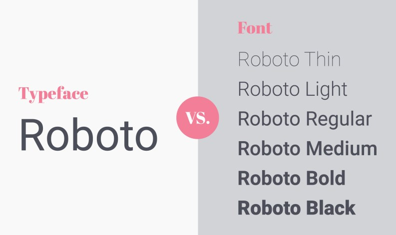 What is the difference between a font and a typeface? | Snowball