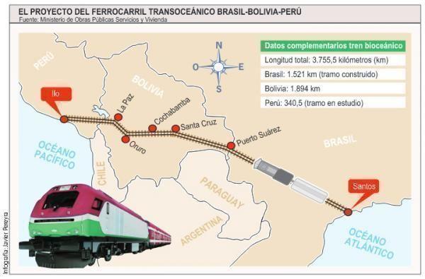 """Der Zug zwischen den Ozeanen: Die Strecke """"Bioceanico"""" würde mehrere Länder kreuzen"""