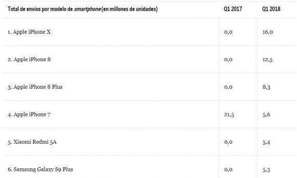 Xiaomi, el mejor smartphone calidad-precio del mundo