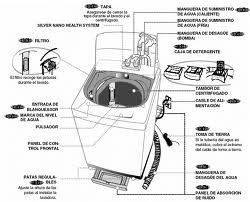 Reparacion de Lavadoras y Refrigeradores en Mexico Df