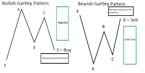Learn_Forex_The_87_Year_Old_Chart_Pattern_That_Traders_Still_Love_body_Picture_6.png, Learn Forex: The 77 Year Old Chart Pattern That Traders Still Love