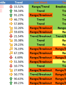 also forex volatility prices spike we like these trading strategies rh dailyfx