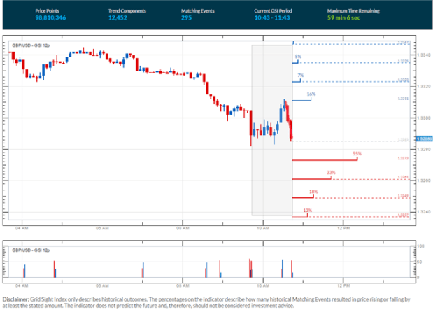 GBP/USD Levels To Watch Ahead of BoE Rate Decision, Inflation Report