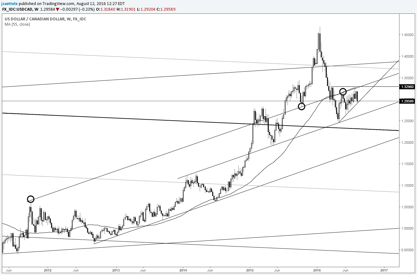Tech Weekly: USD/CNH-One Year after the Devaluation