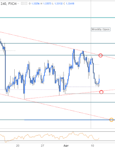 Usdcad min chart also usd cad consolidation to face bank of canada rh dailyfx