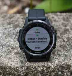 the activity tracking data is then transmitted automatically to garmin connect via the garmin connect mobile smartphone app it s here you can see all that  [ 5568 x 3712 Pixel ]
