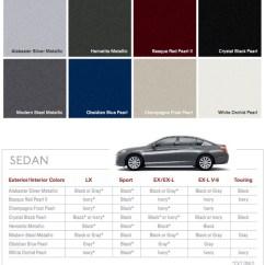 2000 Honda Civic Dx Stereo Wiring Diagram Impco Lpg 2008 Interior Color Codes   Www.indiepedia.org
