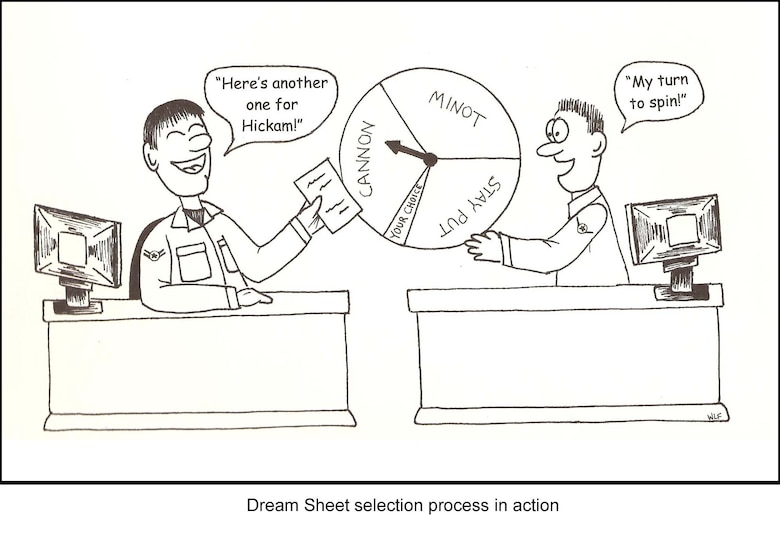 Dream Sheet selection process in action > Mountain Home