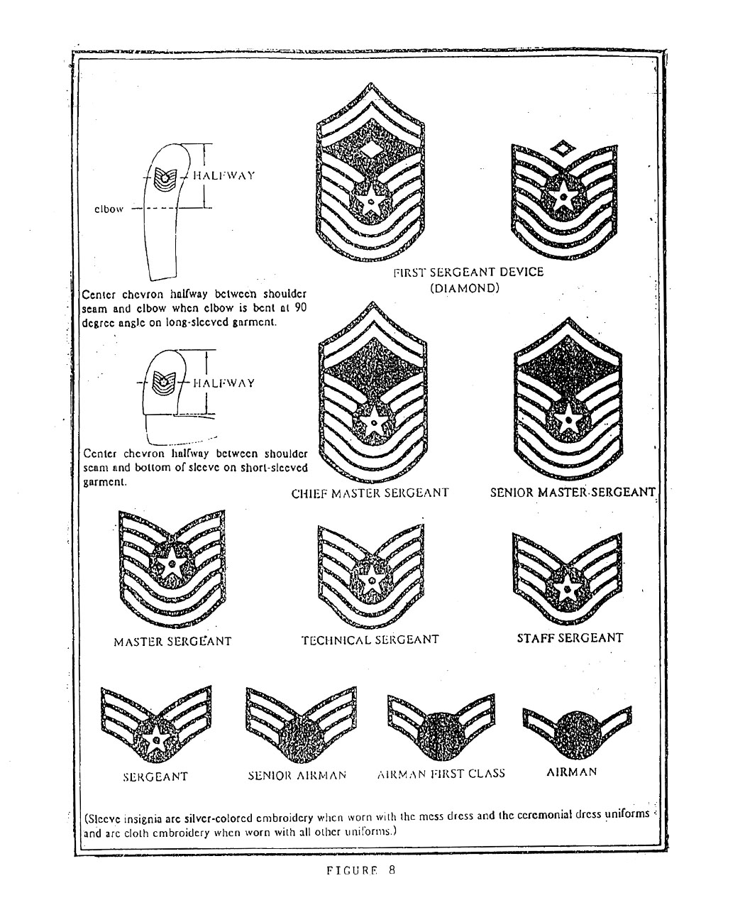 A Chronology Of The Enlisted Rank Chevron Gt Air Force