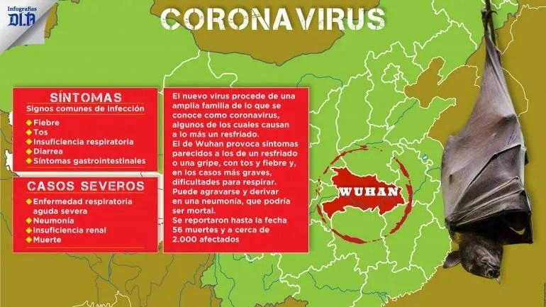Brasil estudia tres posibles casos de coronavirus   Salud ...
