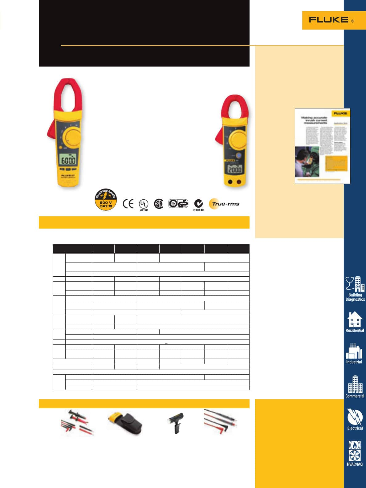 hight resolution of clamp meters 33