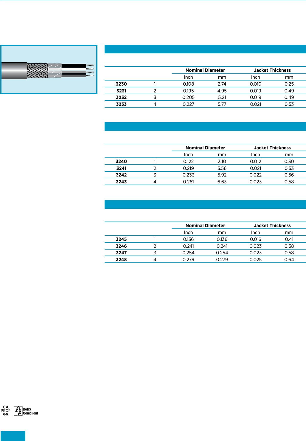 1172c datasheet alpha wire