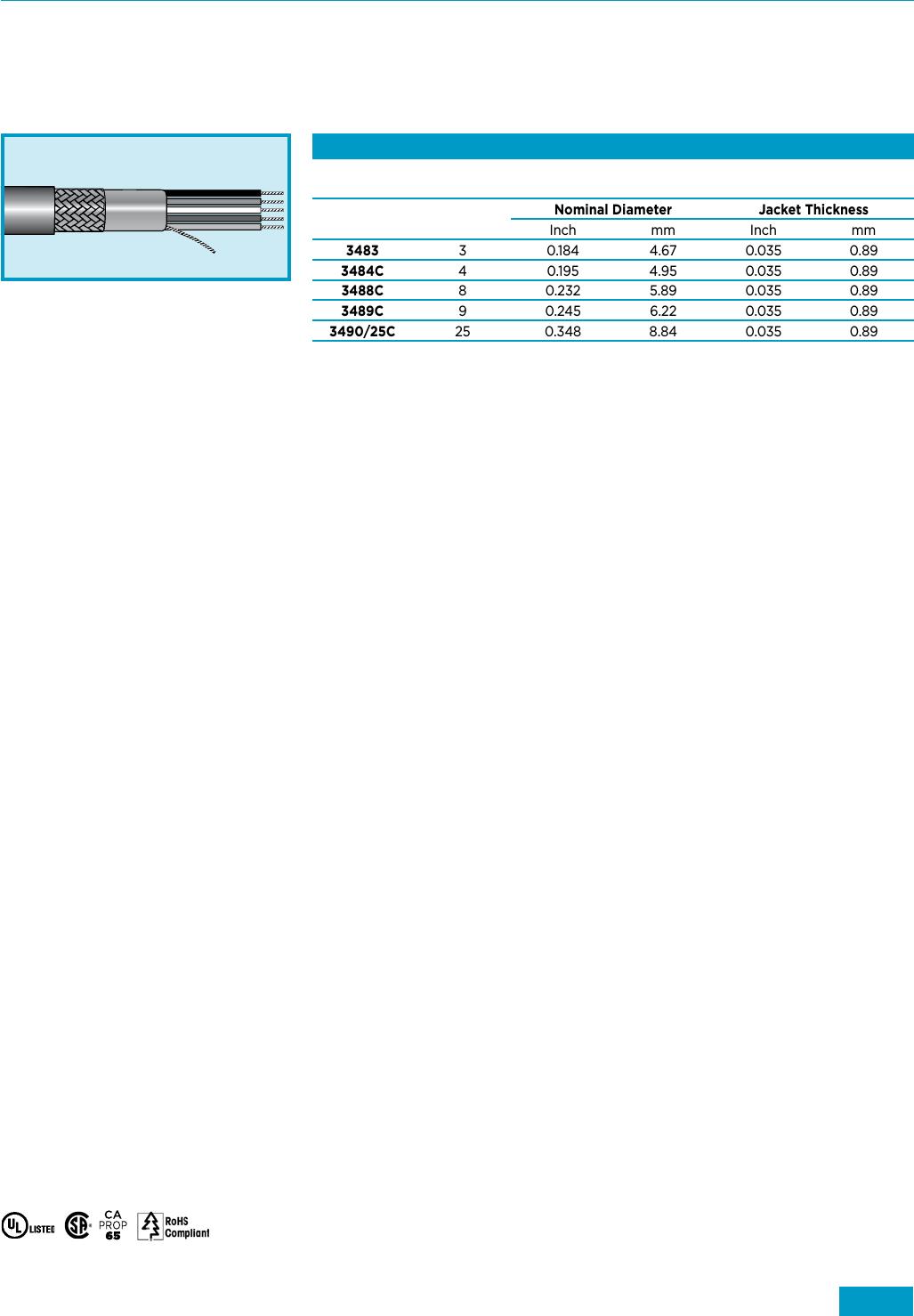 hight resolution of alpha wire www alphawire com 1 800 52 alpha
