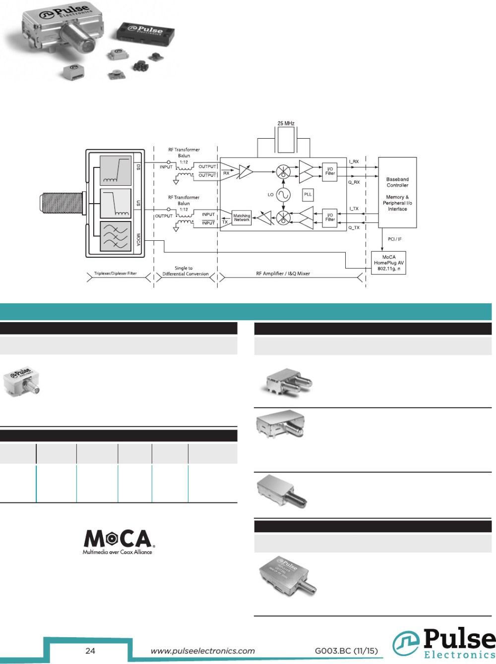 medium resolution of 24 www pulseelectronics com g003 bc 11 15