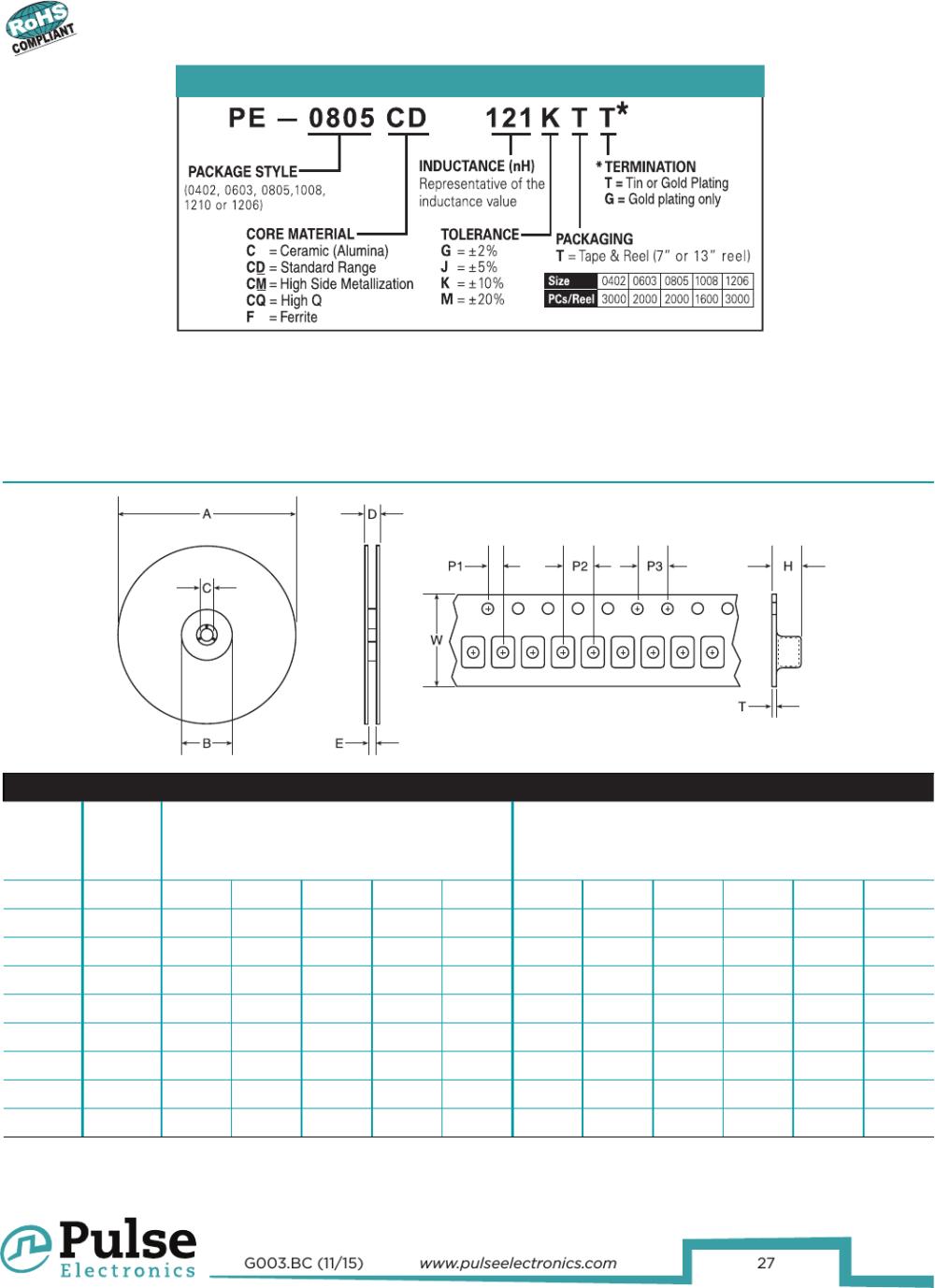 medium resolution of g003 bc 11 15 www pulseelectronics com 27