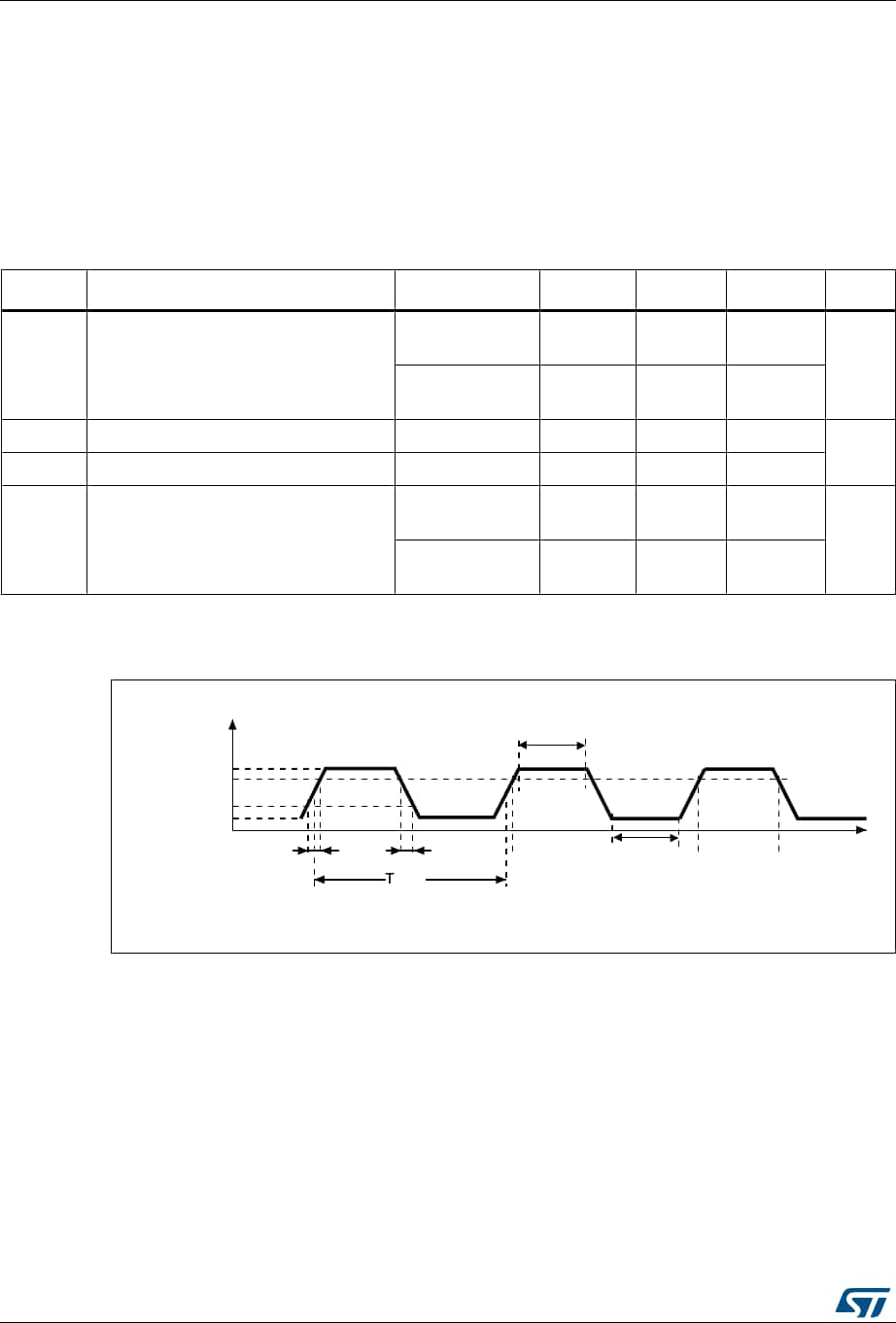 medium resolution of electrical characteristics stm32l432kb stm32l432kc