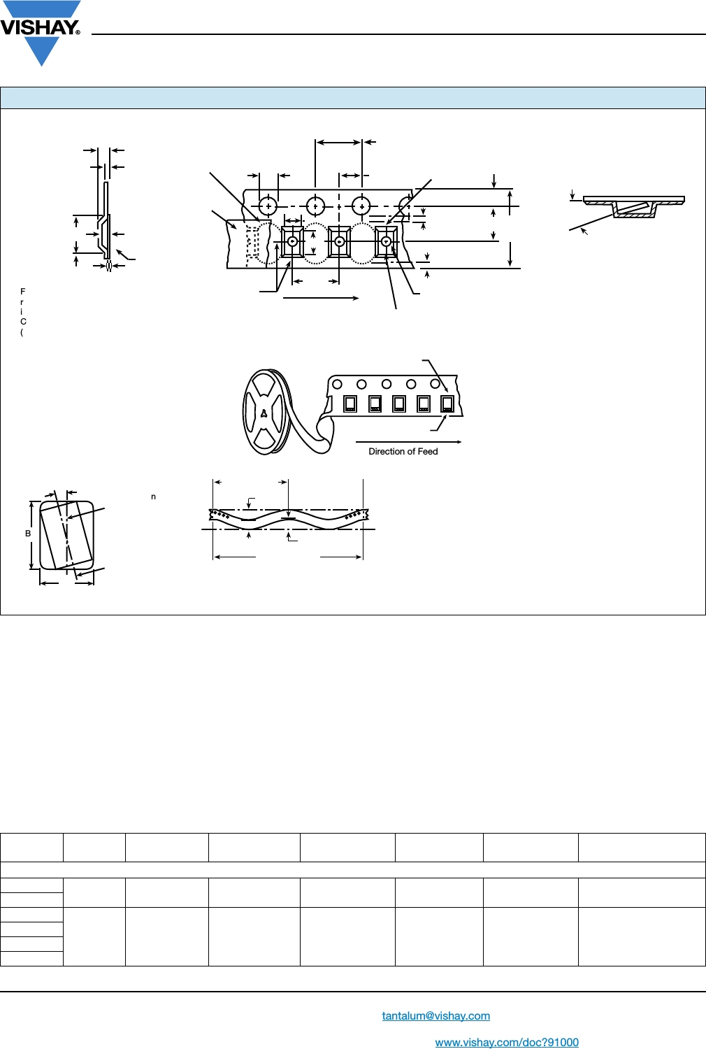 hight resolution of molded guide