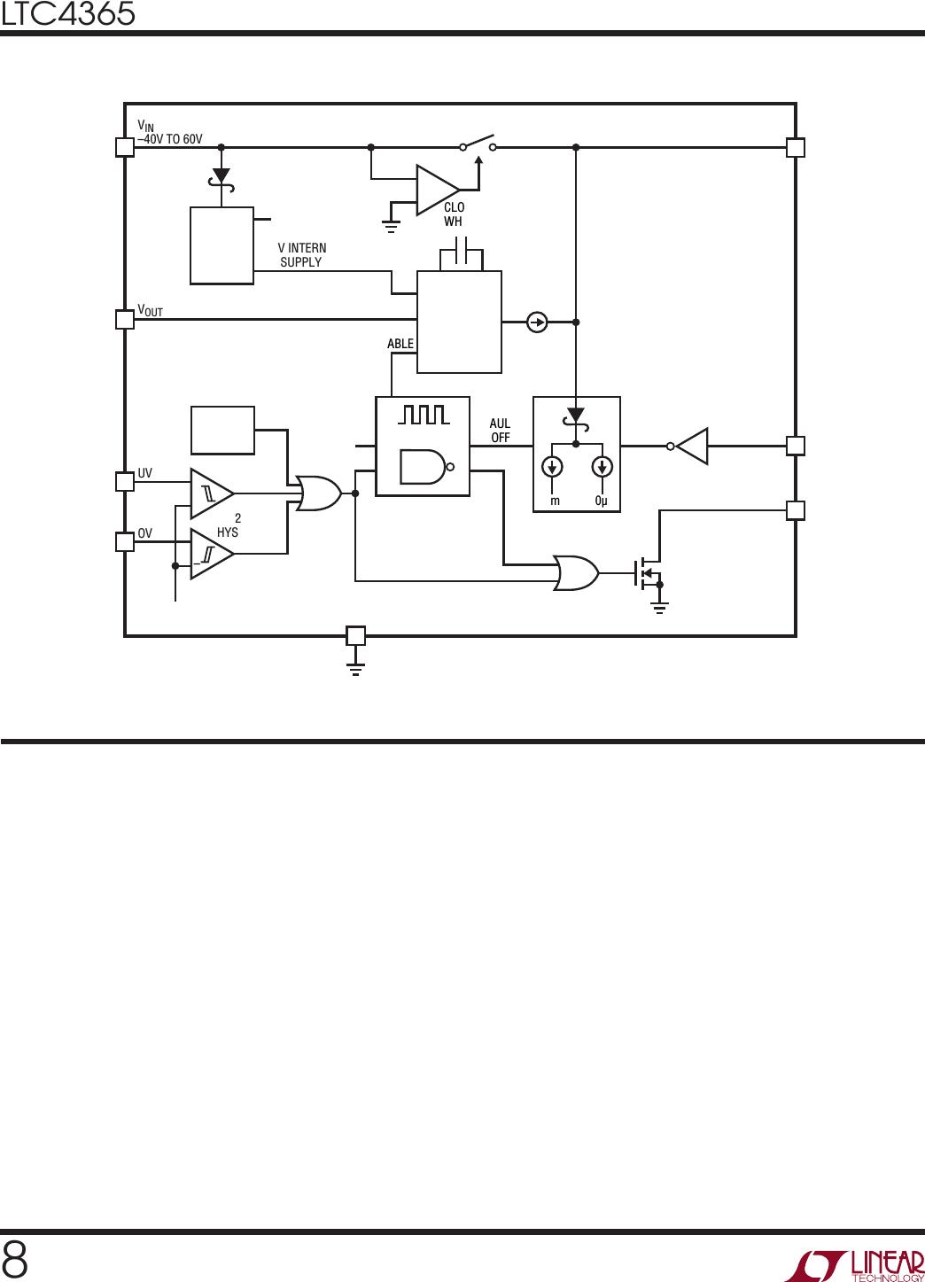 hight resolution of ltc4365