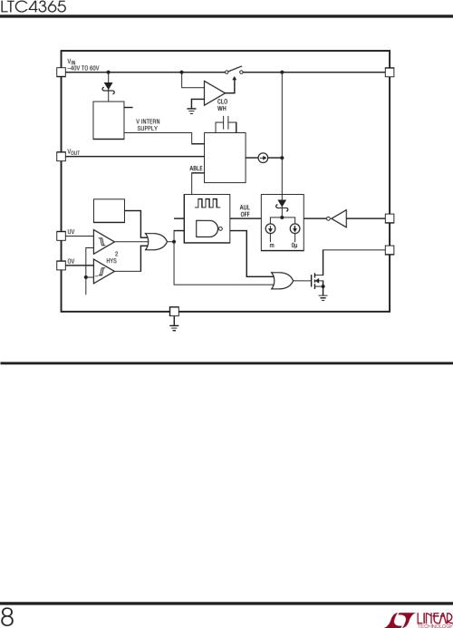 small resolution of ltc4365