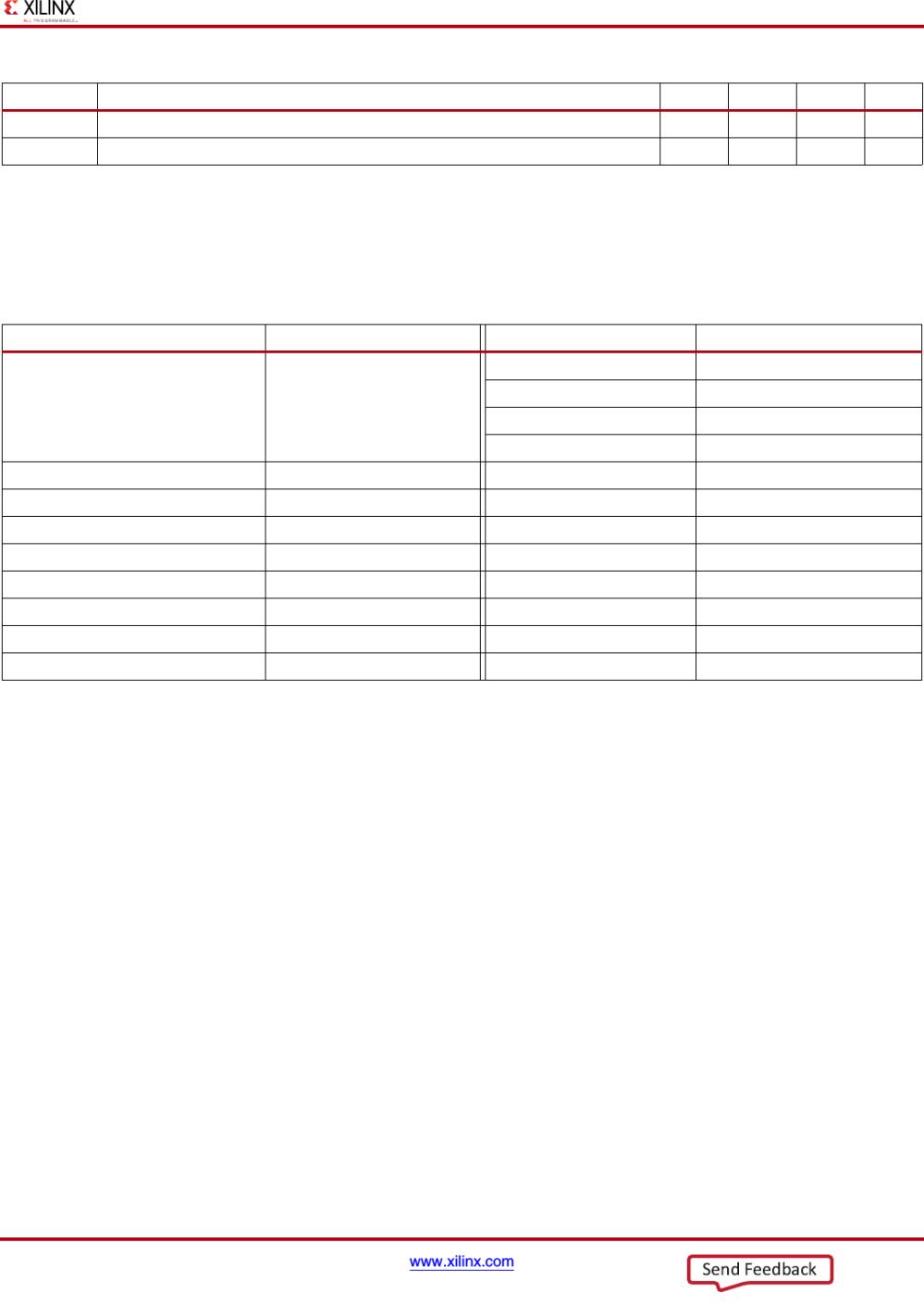 medium resolution of artix 7 fpgas data sheet dc and ac switching characteristics