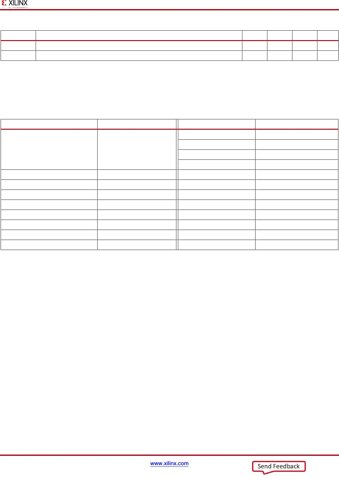 hight resolution of artix 7 fpgas data sheet dc and ac switching characteristics