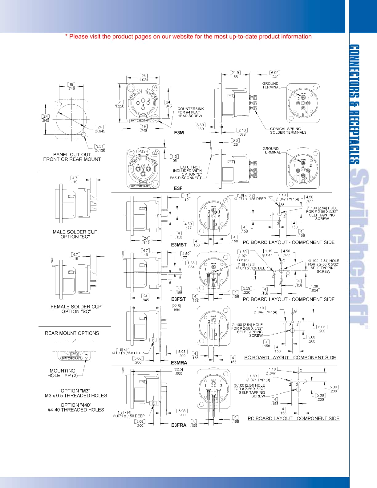 Cable Harness Design Engineer Cover Letter Din Plugs Receptacle Catalog Switchcraft Digikey