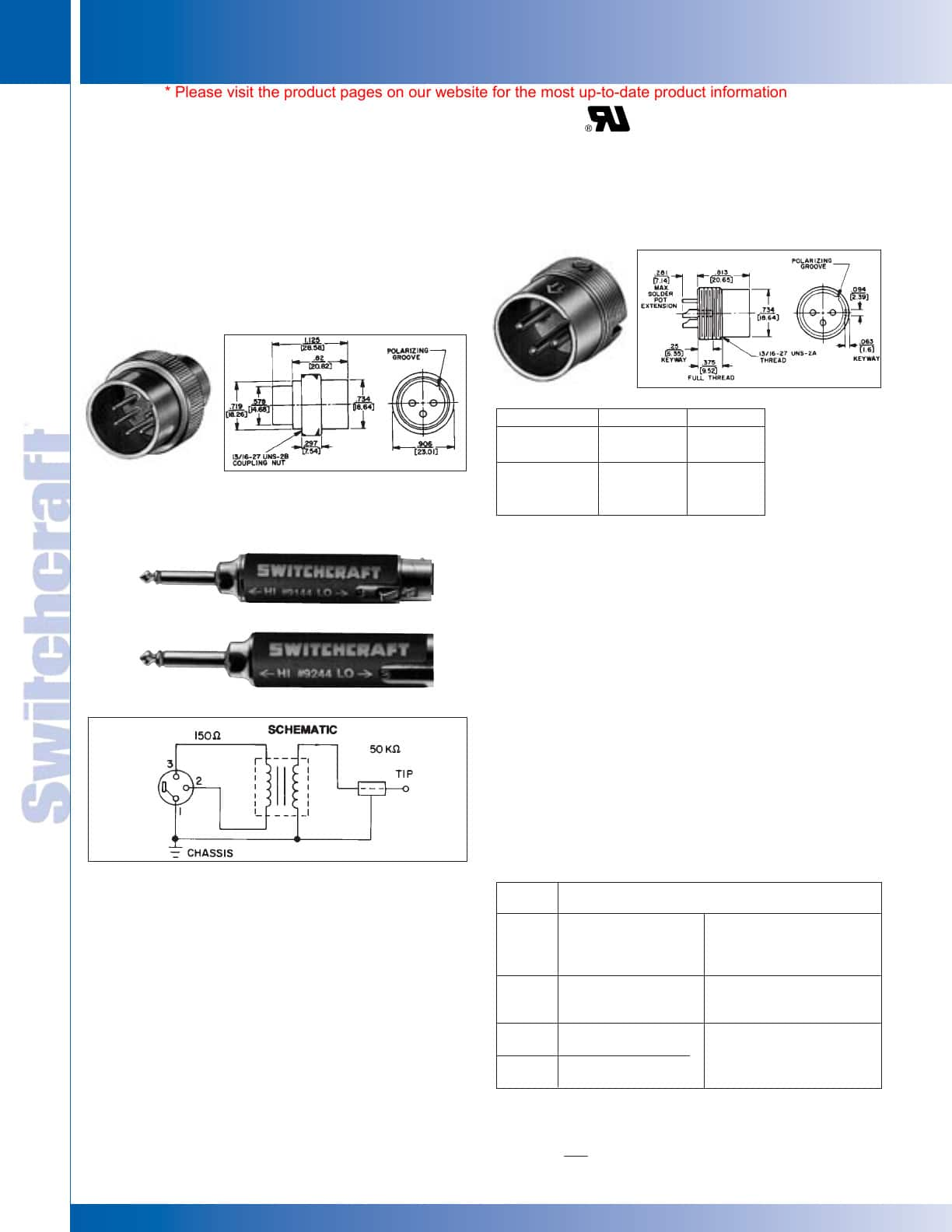 hight resolution of connectors receptacles