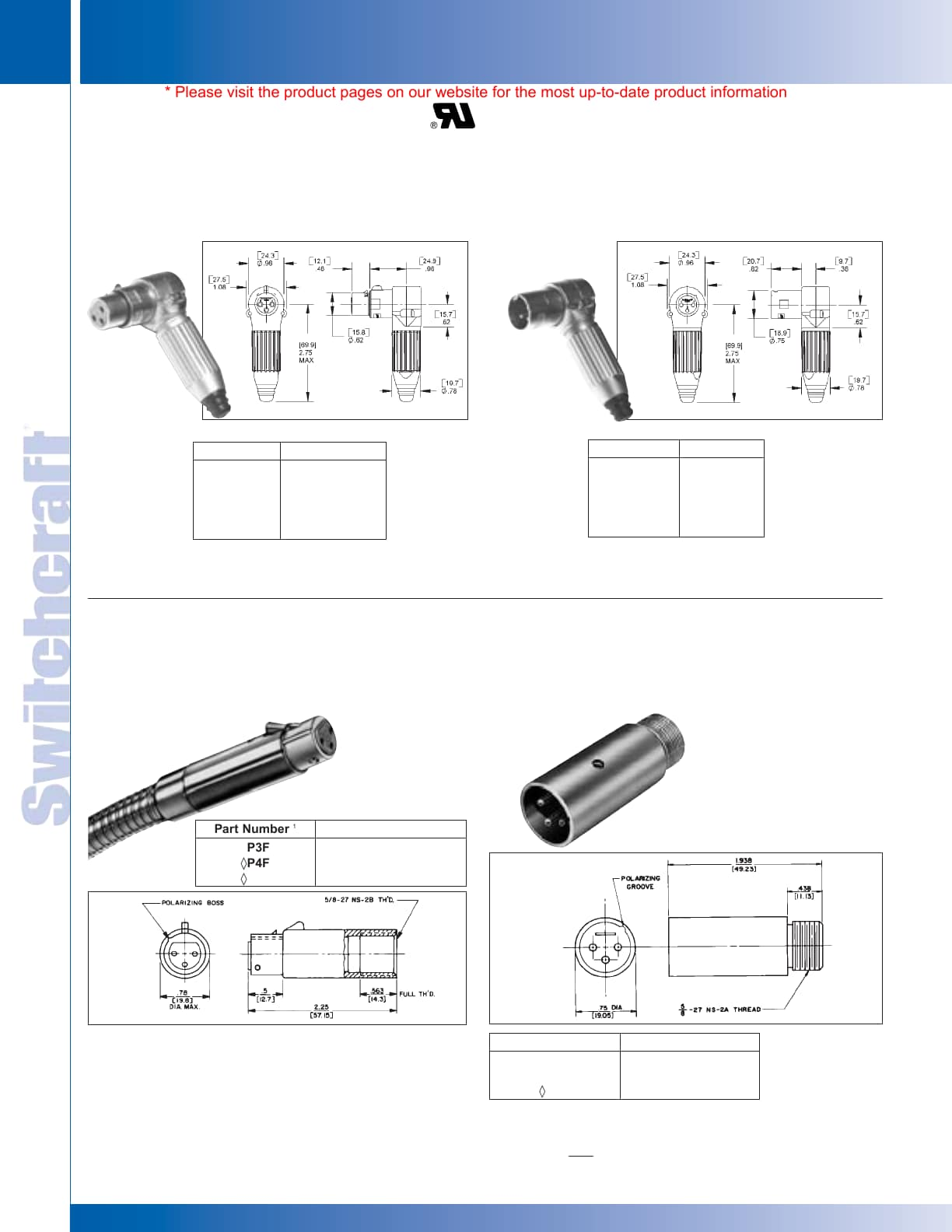 hight resolution of q g connectors continued