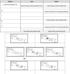 quality crimp handbook [ 1163 x 1410 Pixel ]