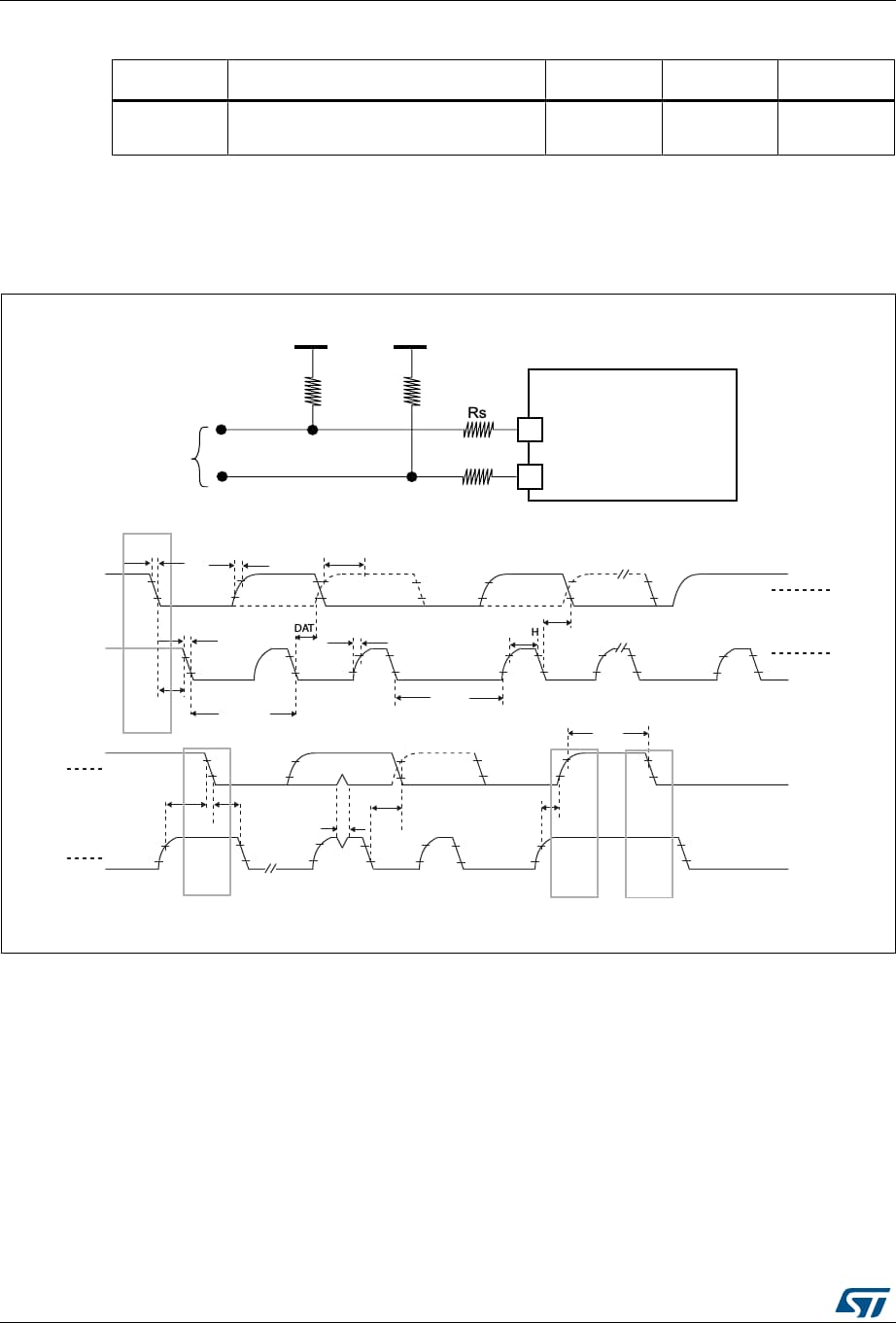 hight resolution of electrical characteristics stm32f373xx