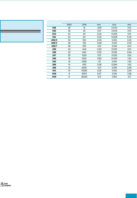 medium resolution of alpha wire www alphawire com 1 800 52 alpha