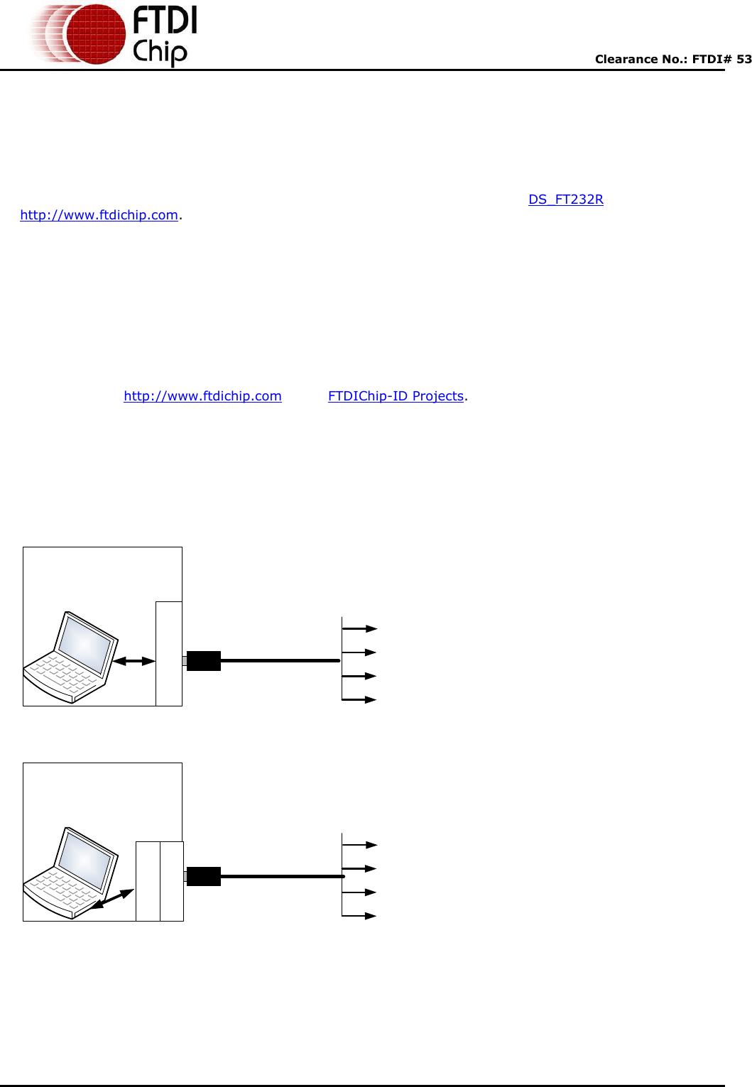 Ttl 232r Datasheet