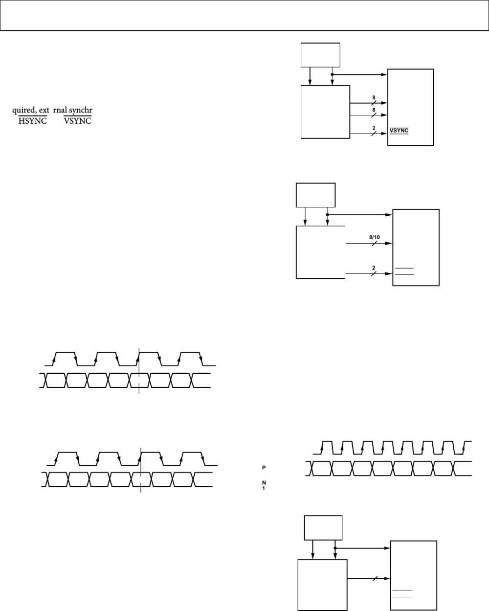 medium resolution of telephone wiring diagram for tran 2012a wiring diagram databaseadv7390 93 datasheet analog devices digikey telephone wiring