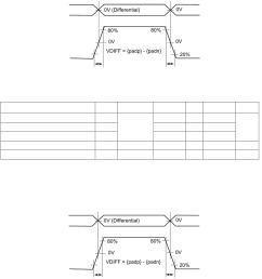 electrical characteristics [ 1019 x 1419 Pixel ]