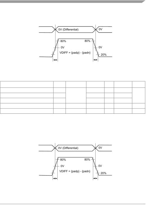 small resolution of electrical characteristics