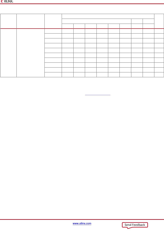 hight resolution of kintex 7 fpgas data sheet dc and ac switching characteristics