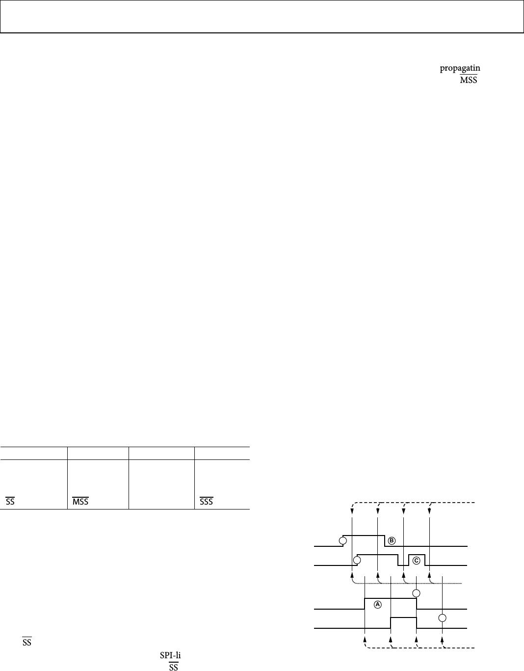 hight resolution of adum3151 adum3152 adum3153 data sheet