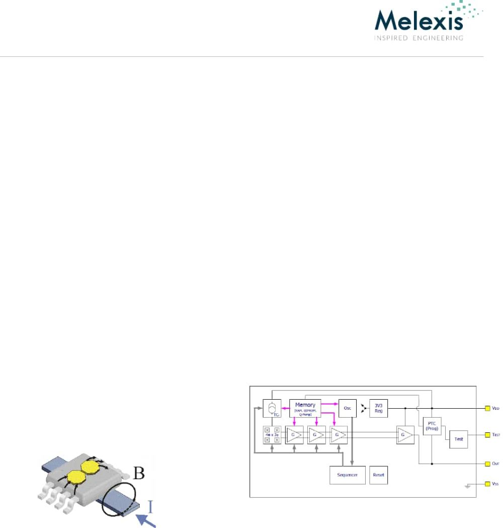 medium resolution of mlx91208 datasheet melexis technologies nv digikey wiring diagram tesla coil transformer hdmi connector pinout diagram