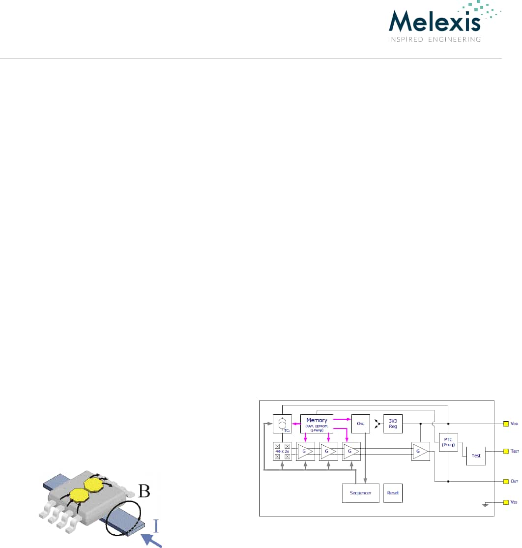 hight resolution of mlx91208 datasheet melexis technologies nv digikey wiring diagram tesla coil transformer hdmi connector pinout diagram