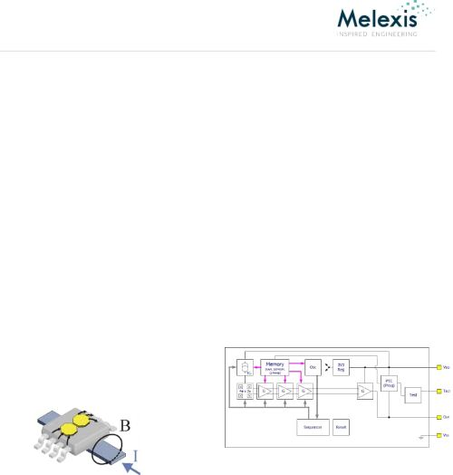 small resolution of mlx91208 datasheet melexis technologies nv digikey wiring diagram tesla coil transformer hdmi connector pinout diagram